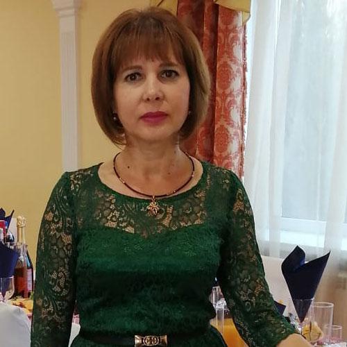 Ирина Лихобабина